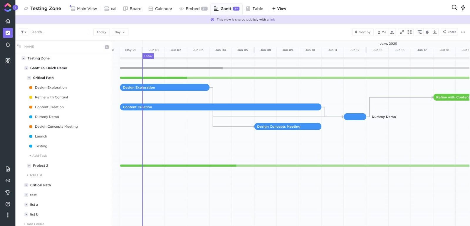 Gantt Charts - Project Scheduling